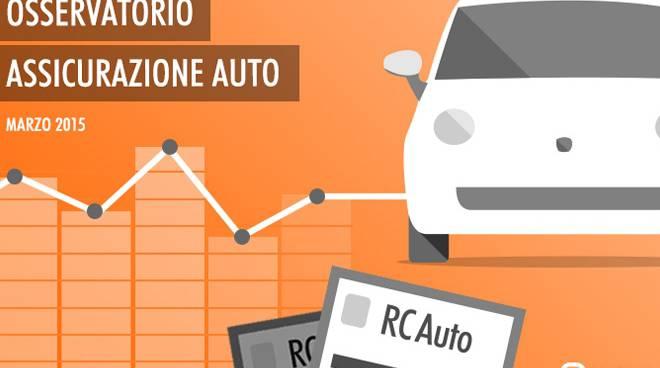 Rc auto a Como....(FOTO)