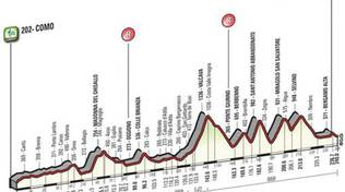 giro lombardia ciclismo 2016