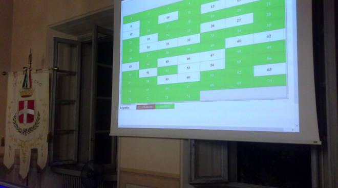 tabellone comune di como per ballottaggio esito finale