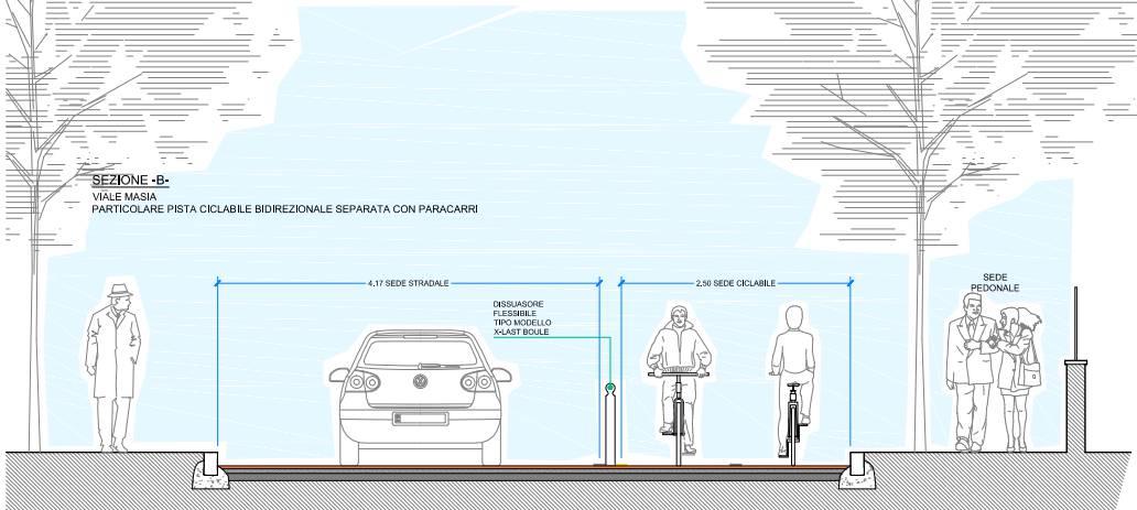 La simulazione del Comune: ecco come sarà la pista ciclabile in viale Masia