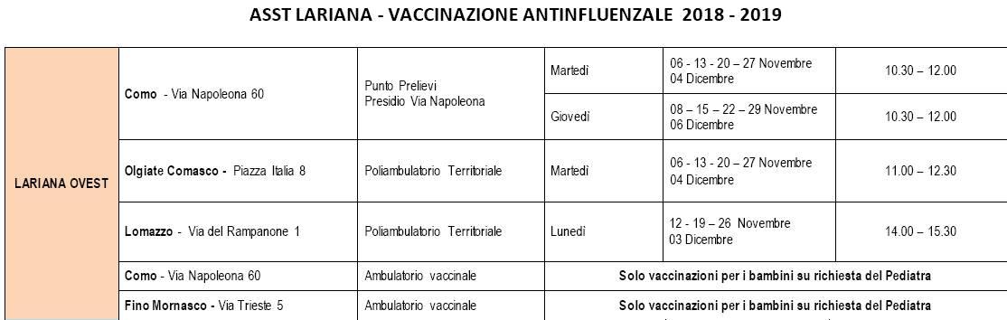date e luoghi per vaccinazioni 2018/19 asst lariana