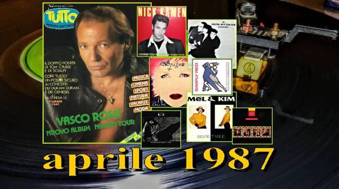 precisi 1987