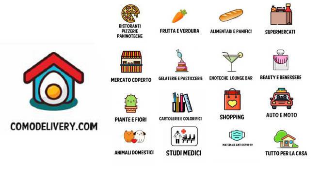 comodelivery.com