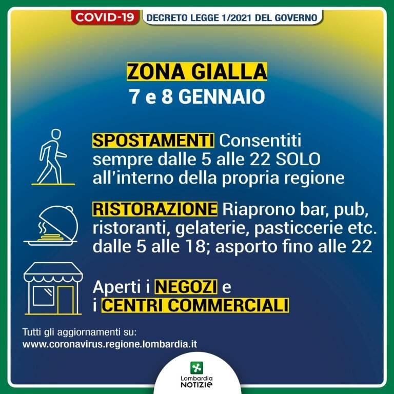 schede per disposizioni in regione lombardia contenimento covid