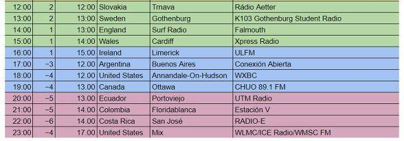 world college radio day